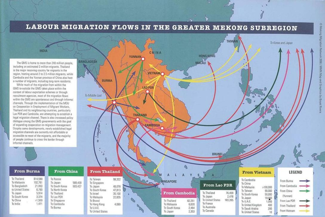 Migration Flow Map August 2008